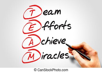 TEAM, business concept acronym
