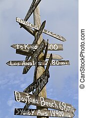 Sign Post Distance Destinations - A wooden sign post...