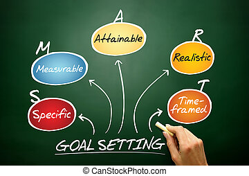 Smart goal setting acronym diagram, business concept on...