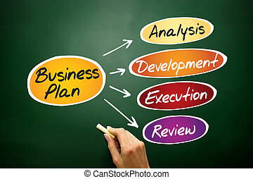 Business plan flow chart, business concept on blackboard