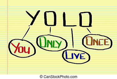 Hitch Movie quotes  |You Only Live Once Drawing