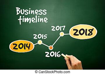 empresa / negocio, timeline,