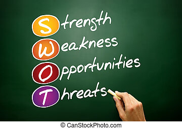 SWOT analysis - SWOT, Strength, Weakness, Opportunities,...