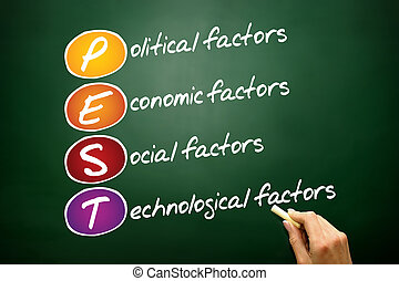 Pest analysis strategy, business concept on blackboard