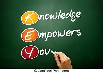 Knowledge Empowers You KEY, business concept on blackboard