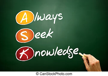 Always Seek Knowledge ASK, business concept on blackboard