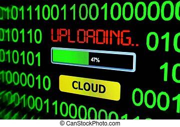 Cloud uploading