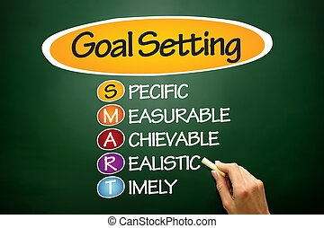 SMART Goal Setting, business concept on blackboard