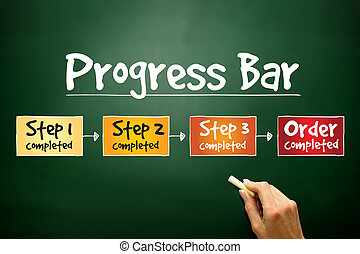 Progress Bar process, business concept on blackboard