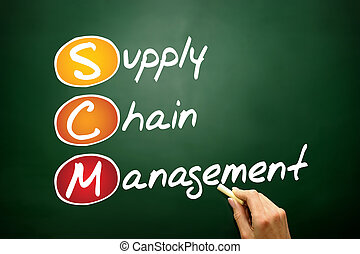 Supply Chain Management SCM, business concept acronym on...