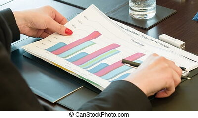 Working with analytic charts - Analytical information....