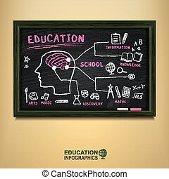 creative blackboard with education elements