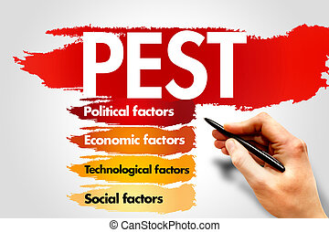 PEST analysis - PEST Business analysis, business concept
