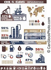 oil and gas industry infographics, extraction, processing...
