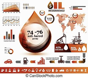 oil and gas industry infographics, extraction, processing and tr