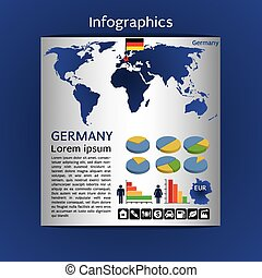 Germany Map Infographic - India Population and consumption