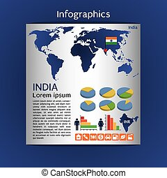 India Population And Consumption - Infographic map of India...