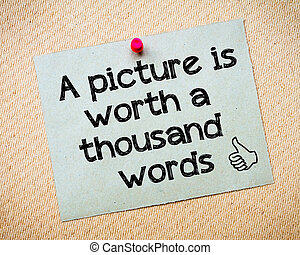 A picture is worth a thousand words Message. Recycled paper...