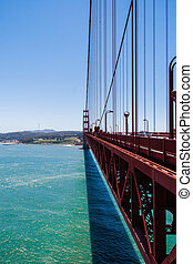 San Francisco's Golden Gate vanishing point - Vanishing...