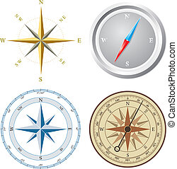 Compass. illustration.