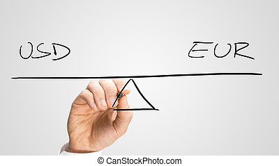 Conceptual image of value balance between EUR and USD