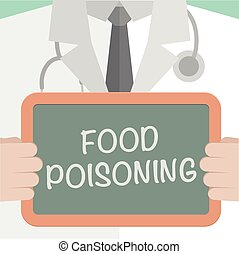 Food Poisoning - minimalistic illustration of a doctor...