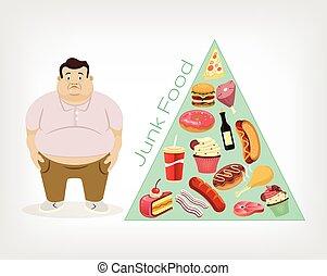 Vector fat man flat illustration