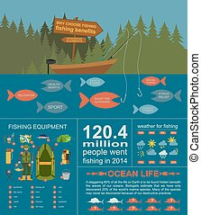 Fishing infographic elements. Set elements for creating your...