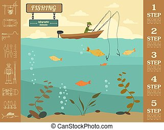 Fishing infographic elements Set elements for creating your...