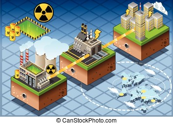 Isometric Infographic Atomic Energy Harvesting Diagram -...