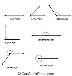 Types of angles vector - image of Types of angles vector...