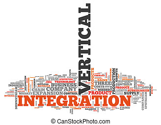 Word Cloud Vertical Integration - Word Cloud with Vertical...