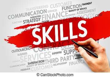 SKILLS word cloud, business concept