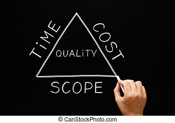 Time Cost Scope Triangle Concept - Hand drawing Time Cost...