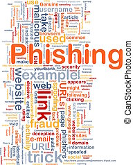 Phishing background concept wordcloud