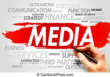MEDIA word cloud, business concept