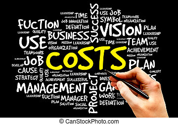 COSTS word cloud, business concept