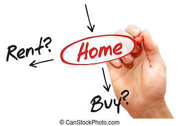 Buy or rent for the home - Decide concept buy or rent for...