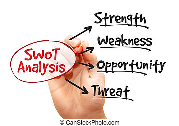 SWOT analysis - Hand drawn SWOT analysis diagram, business...