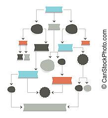 Flowchart diagram, scheme.