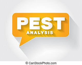 PEST Analysis message bubble, business concept