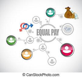 equal pay network diagram sign illustration design over...