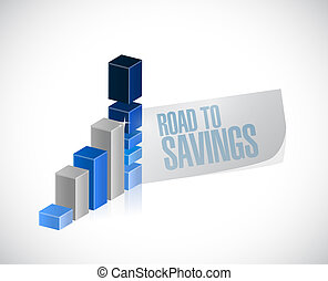 road to savings business graph sign