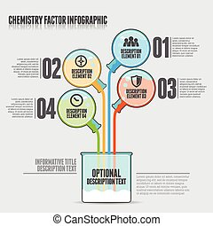 Chemistry Factor Infographic - Vector illustration of...