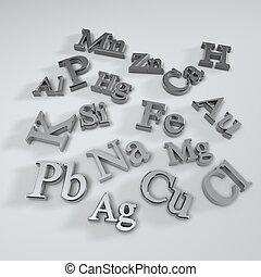 chemical element symbols isolate on white background