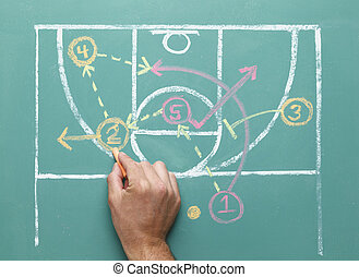 Basketball Strategy - Basketball Play Drawn on Green Chalk...
