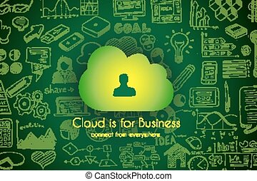Cloud Computing concept with infographics sketch set: