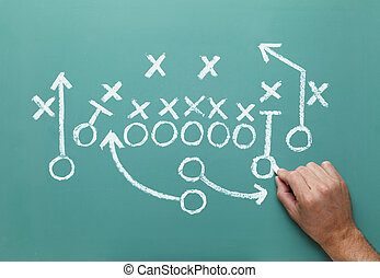 Football Strategy - Football play drawn on Green Chalk Board...