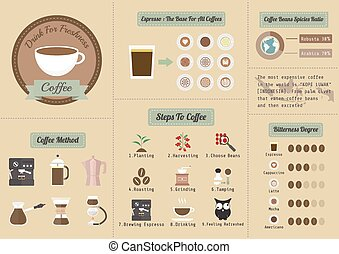 coffee info - coffee business infographic, pastel style