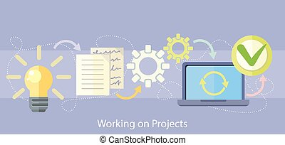 Working on Project Management and Strategy - Working on...